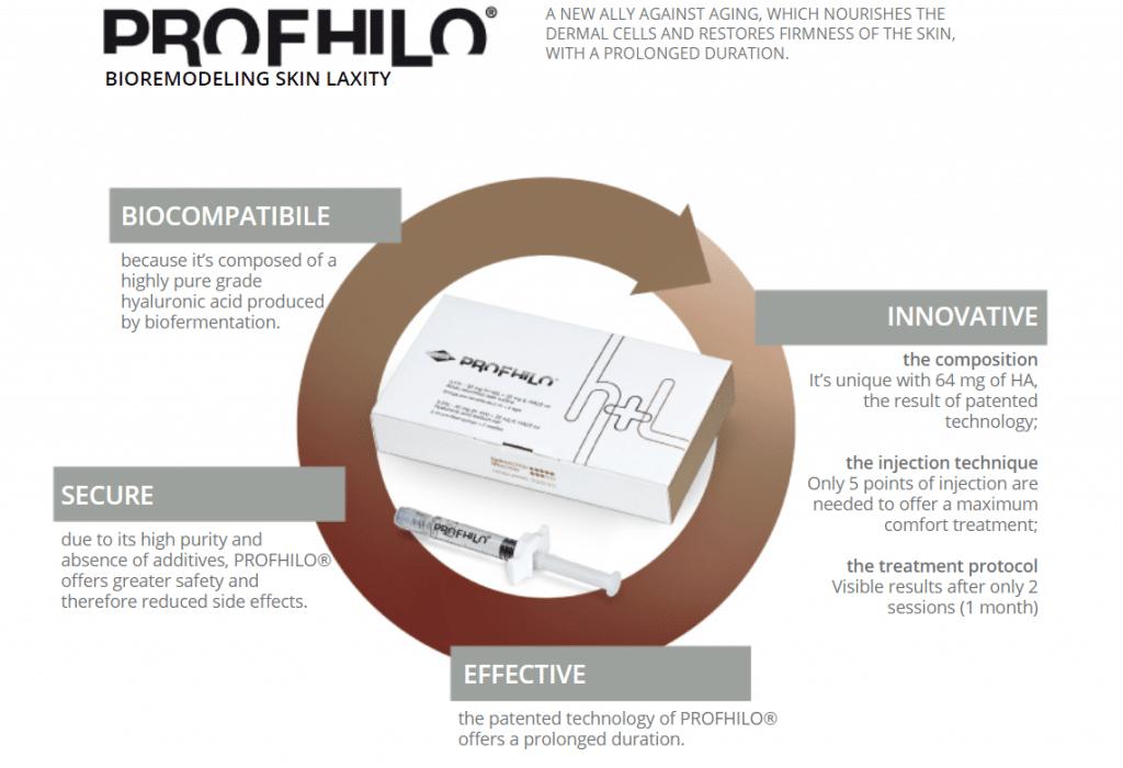 USP Profhilo - Bio Remodeling Skin Laxity