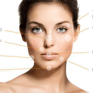 Dermal Fillers Treatments | Beauty Clinic Simone